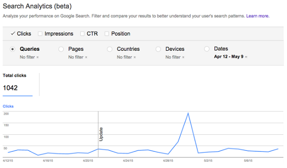 Search Analytics no Google Search Console