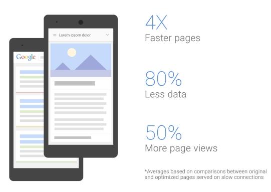 Google Web Light para Otimização de Páginas