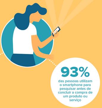 93% Pesquisam em Celular Antes de Comprar pela Internet