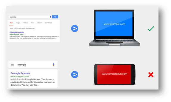 SEO Mobile: Página Desktop sem Versão Mobile