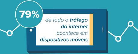79% do Tráfego da Internet é em Dispositivos Móveis