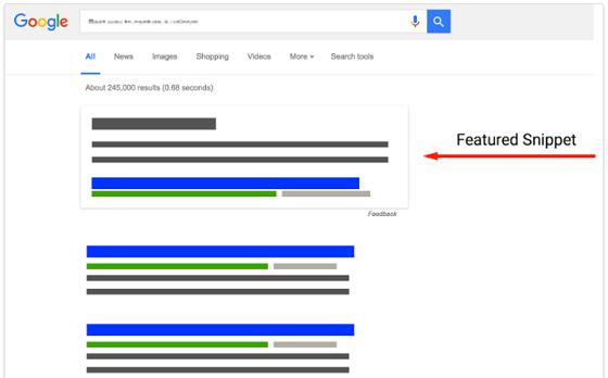 Feedback para Snippets em Destaque Google