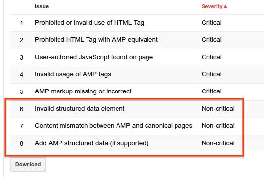 Relatorio AMP com problemas críticos e não críticos