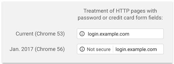 Alerta Google Chrome para páginas não seguras (sem https)