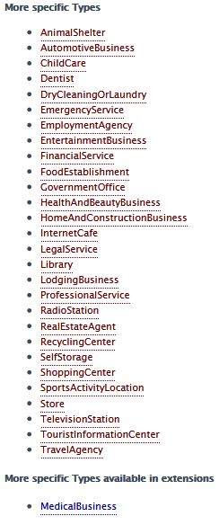 Tipos de Schema Local Business