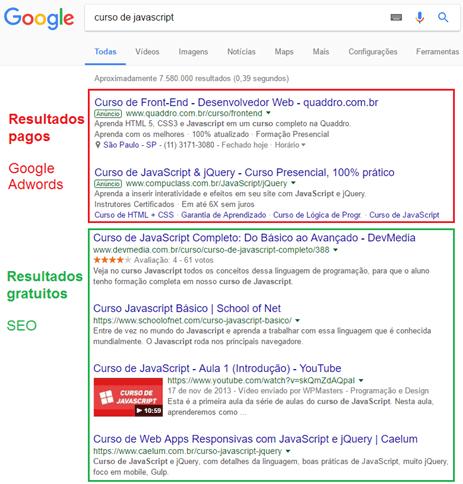 SEO - Otimização de Sites para Resultados Orgânicos do Google