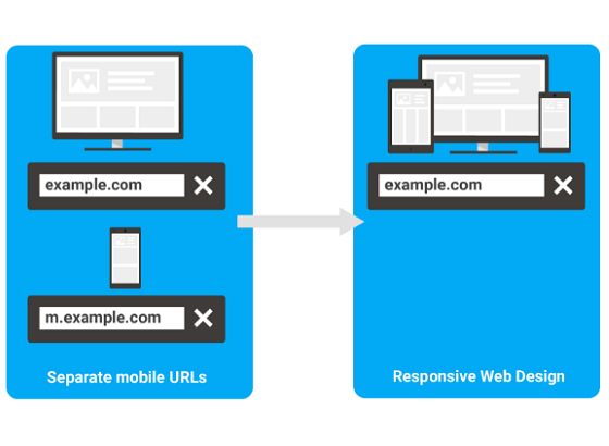 Migrando 2 sites - desktop e mobile - para 1 site responsivo