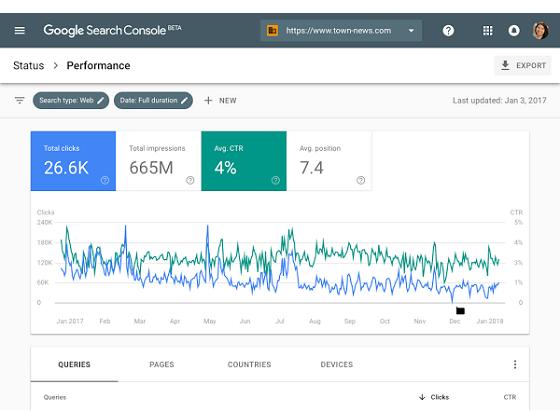 Novo Google Search Console Beta - Relatório de Desempenho