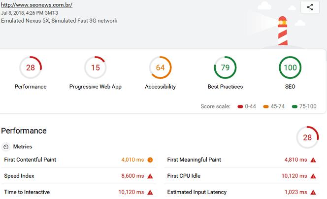 Relatório de Resultado Google LightHouse